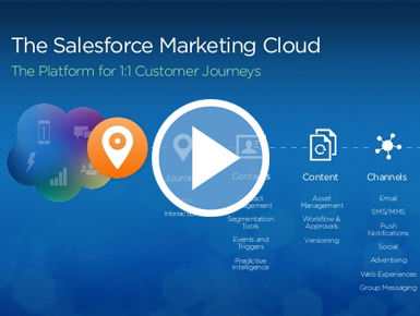 Salesforce Marketing Cloud for Nonprofits