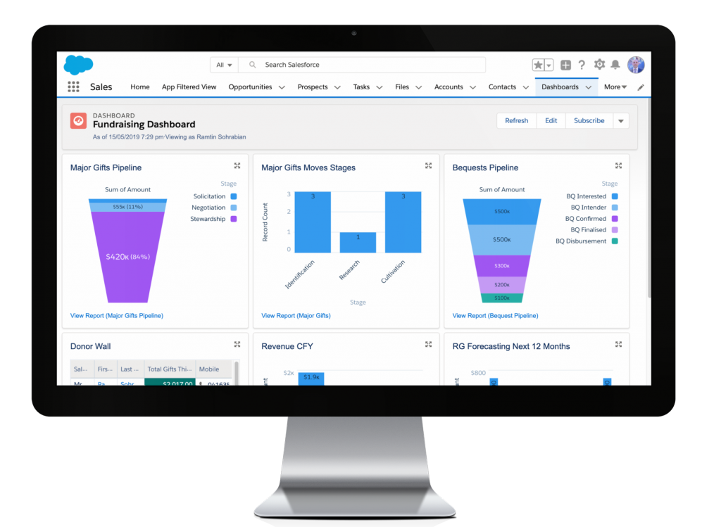 Salesforce Fundraising Dashboard
