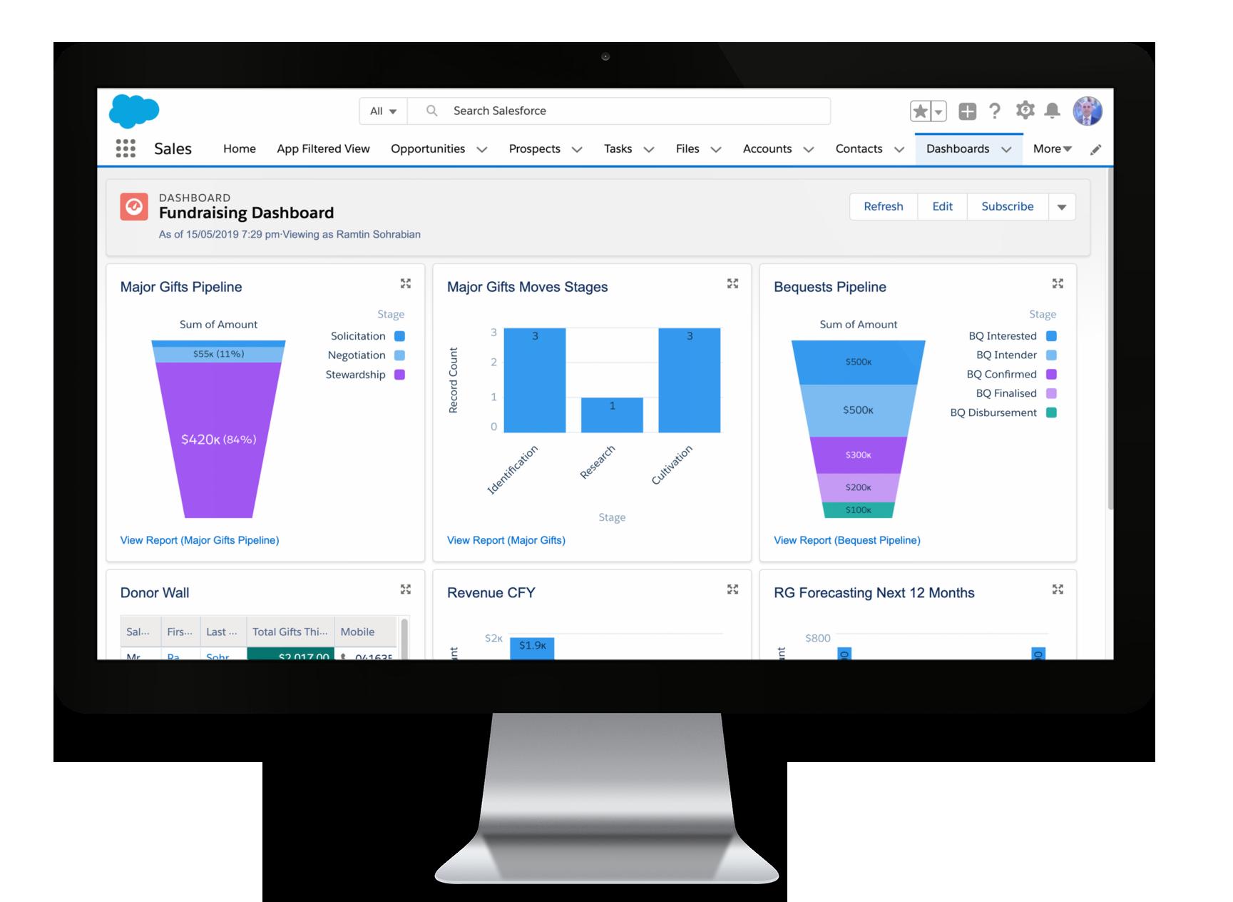 Salesforce Fundraising Dashboard